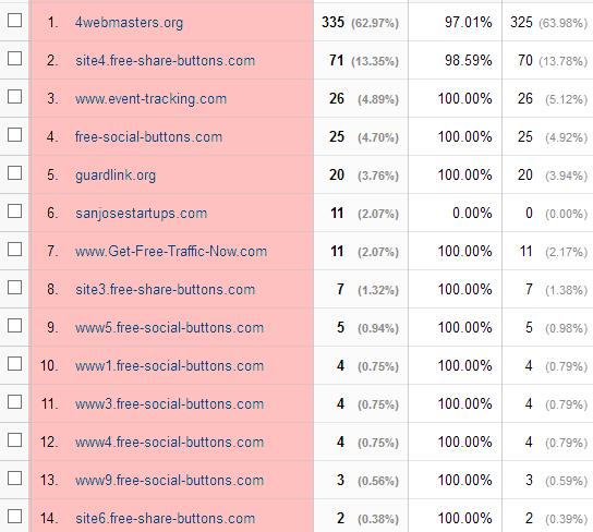 Referring domain spam